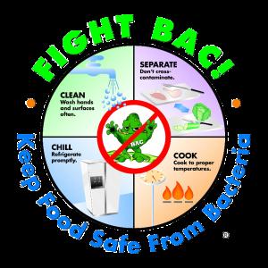 fight_bac_logo